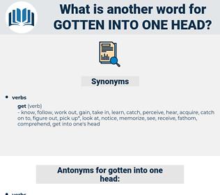gotten into one head, synonym gotten into one head, another word for gotten into one head, words like gotten into one head, thesaurus gotten into one head