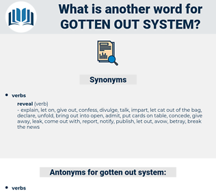 gotten out system, synonym gotten out system, another word for gotten out system, words like gotten out system, thesaurus gotten out system