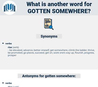 gotten somewhere, synonym gotten somewhere, another word for gotten somewhere, words like gotten somewhere, thesaurus gotten somewhere