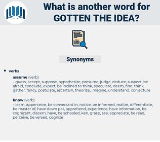 gotten the idea, synonym gotten the idea, another word for gotten the idea, words like gotten the idea, thesaurus gotten the idea