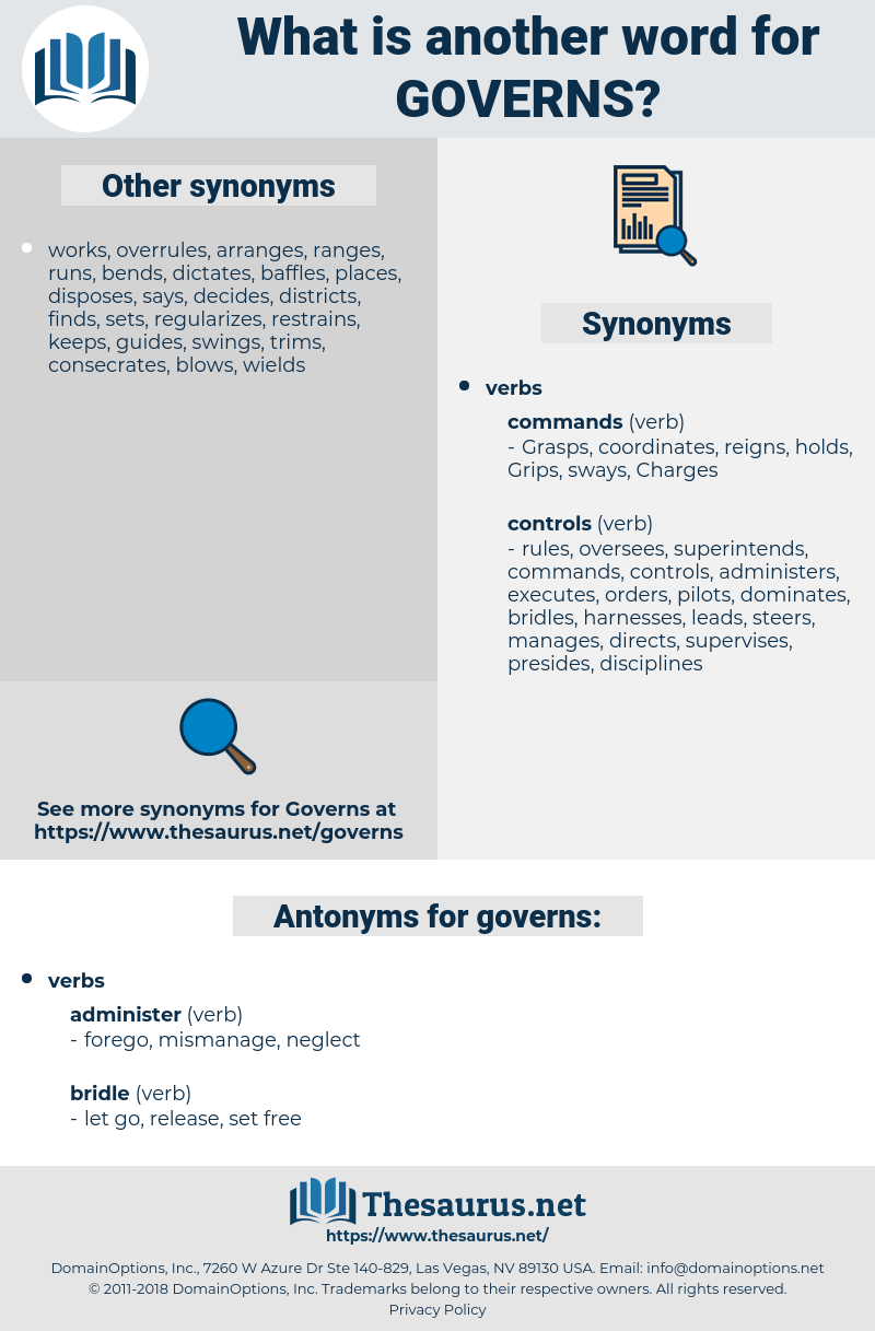 governs, synonym governs, another word for governs, words like governs, thesaurus governs