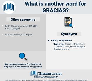 Gracias, synonym Gracias, another word for Gracias, words like Gracias, thesaurus Gracias