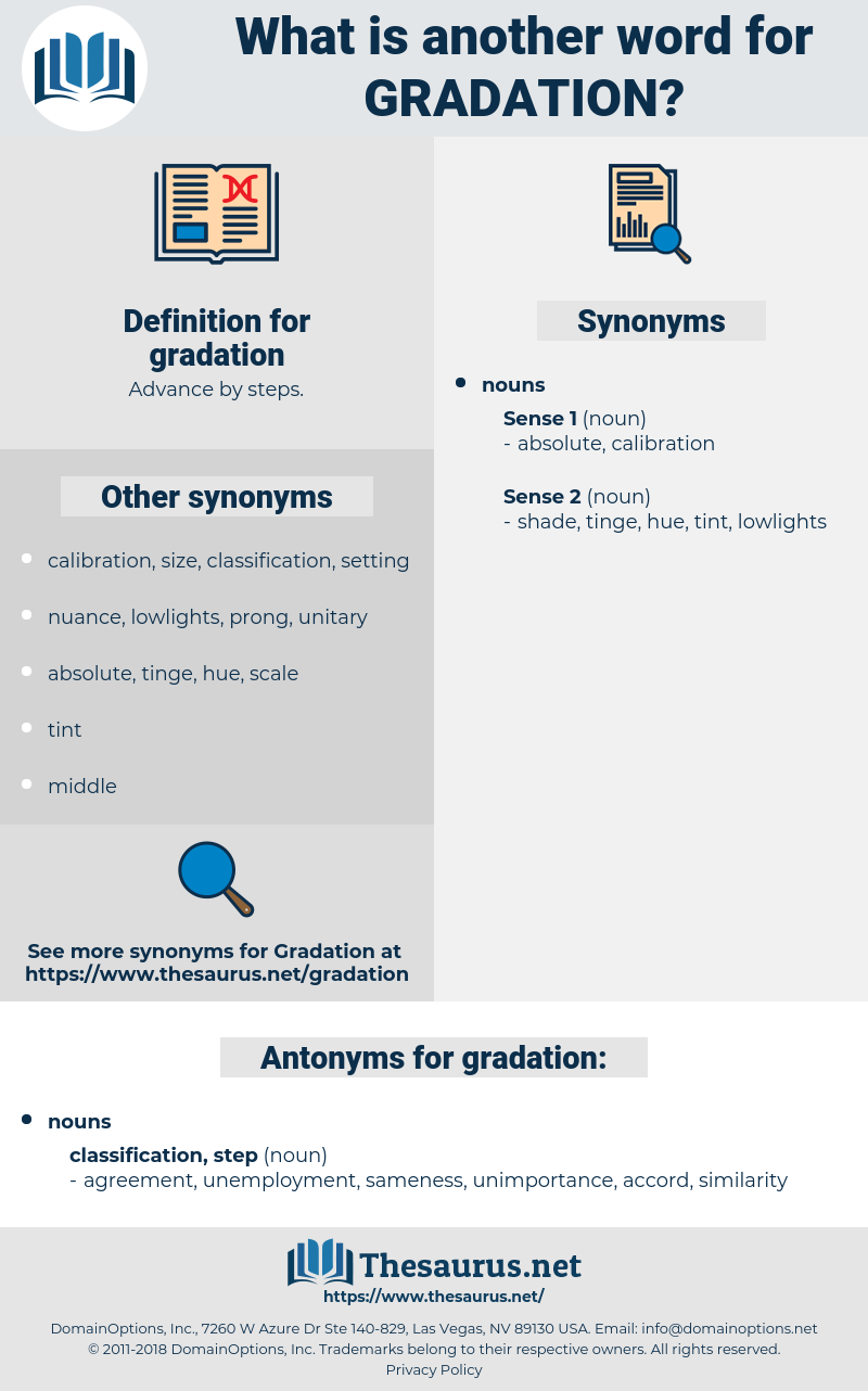 gradation, synonym gradation, another word for gradation, words like gradation, thesaurus gradation