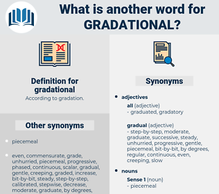 gradational, synonym gradational, another word for gradational, words like gradational, thesaurus gradational