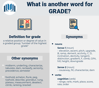grade, synonym grade, another word for grade, words like grade, thesaurus grade