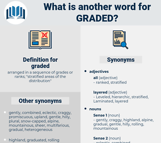 graded, synonym graded, another word for graded, words like graded, thesaurus graded