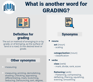 grading, synonym grading, another word for grading, words like grading, thesaurus grading