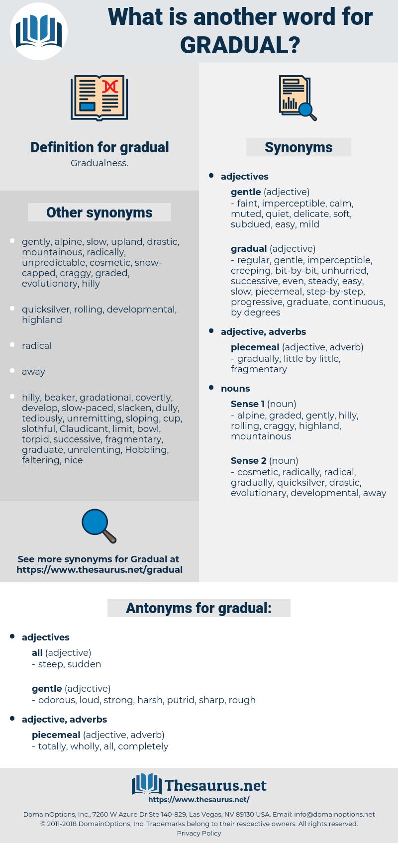 gradual, synonym gradual, another word for gradual, words like gradual, thesaurus gradual