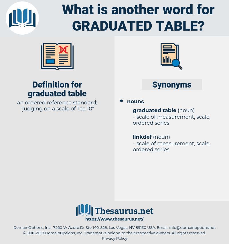 graduated table, synonym graduated table, another word for graduated table, words like graduated table, thesaurus graduated table