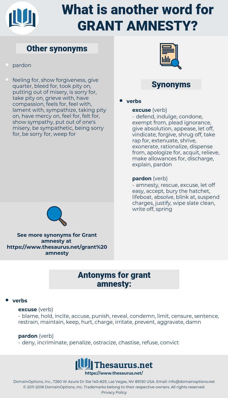 grant amnesty, synonym grant amnesty, another word for grant amnesty, words like grant amnesty, thesaurus grant amnesty