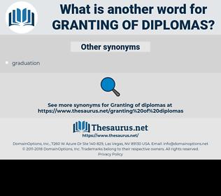 granting of diplomas, synonym granting of diplomas, another word for granting of diplomas, words like granting of diplomas, thesaurus granting of diplomas