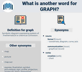graph, synonym graph, another word for graph, words like graph, thesaurus graph