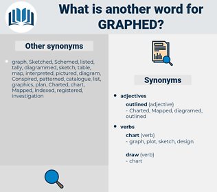 graphed, synonym graphed, another word for graphed, words like graphed, thesaurus graphed