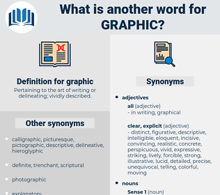 graphic, synonym graphic, another word for graphic, words like graphic, thesaurus graphic