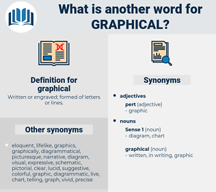 graphical, synonym graphical, another word for graphical, words like graphical, thesaurus graphical