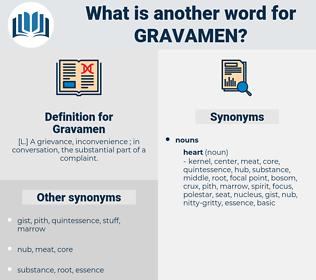 Gravamen, synonym Gravamen, another word for Gravamen, words like Gravamen, thesaurus Gravamen