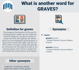 graves, synonym graves, another word for graves, words like graves, thesaurus graves