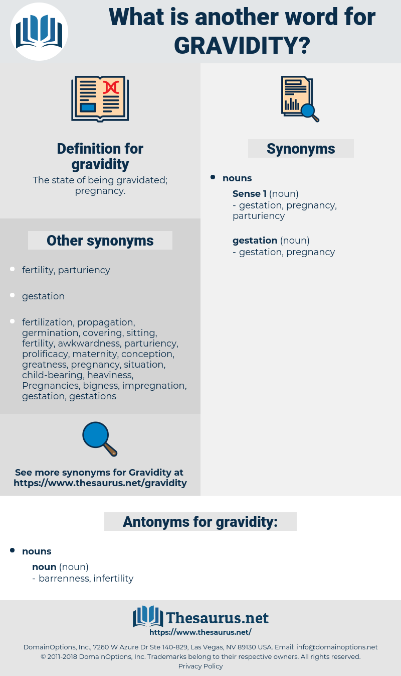 gravidity, synonym gravidity, another word for gravidity, words like gravidity, thesaurus gravidity