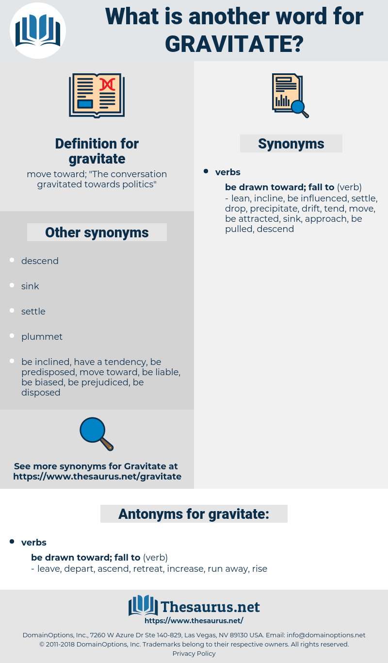 gravitate, synonym gravitate, another word for gravitate, words like gravitate, thesaurus gravitate