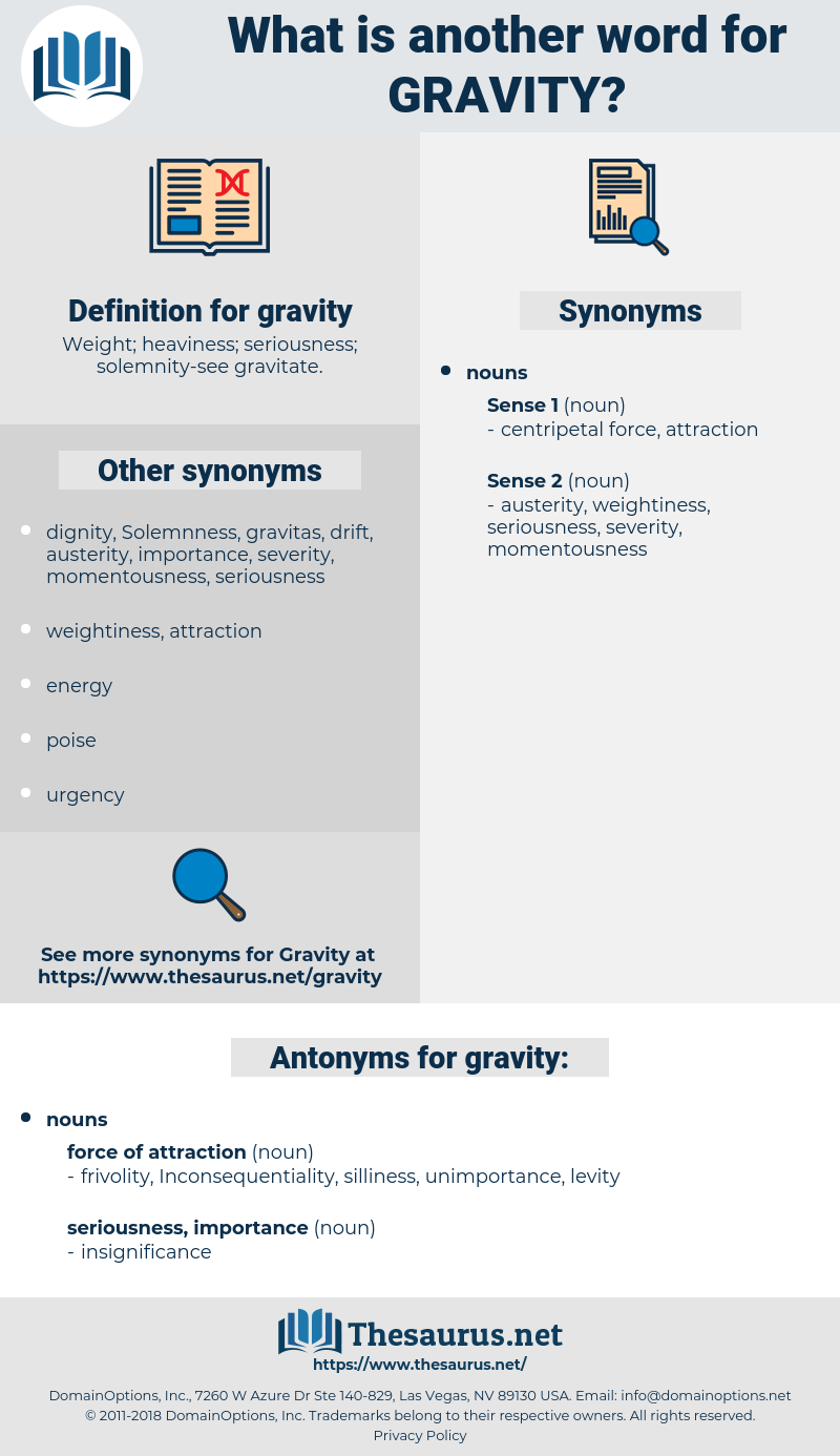 gravity, synonym gravity, another word for gravity, words like gravity, thesaurus gravity