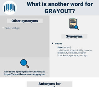grayout, synonym grayout, another word for grayout, words like grayout, thesaurus grayout