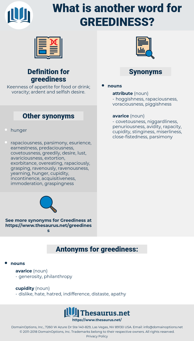 greediness, synonym greediness, another word for greediness, words like greediness, thesaurus greediness