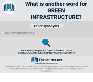 green infrastructure, synonym green infrastructure, another word for green infrastructure, words like green infrastructure, thesaurus green infrastructure