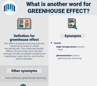 greenhouse effect, synonym greenhouse effect, another word for greenhouse effect, words like greenhouse effect, thesaurus greenhouse effect