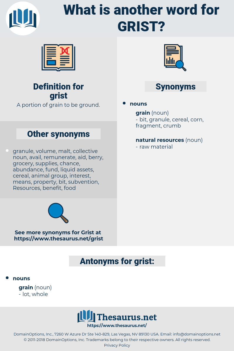grist, synonym grist, another word for grist, words like grist, thesaurus grist