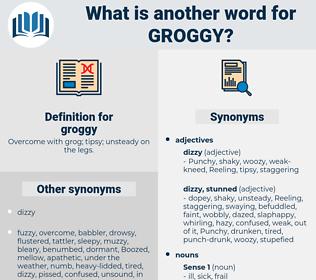 groggy, synonym groggy, another word for groggy, words like groggy, thesaurus groggy