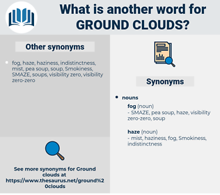 ground clouds, synonym ground clouds, another word for ground clouds, words like ground clouds, thesaurus ground clouds