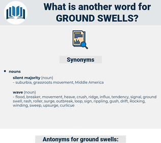 ground swells, synonym ground swells, another word for ground swells, words like ground swells, thesaurus ground swells