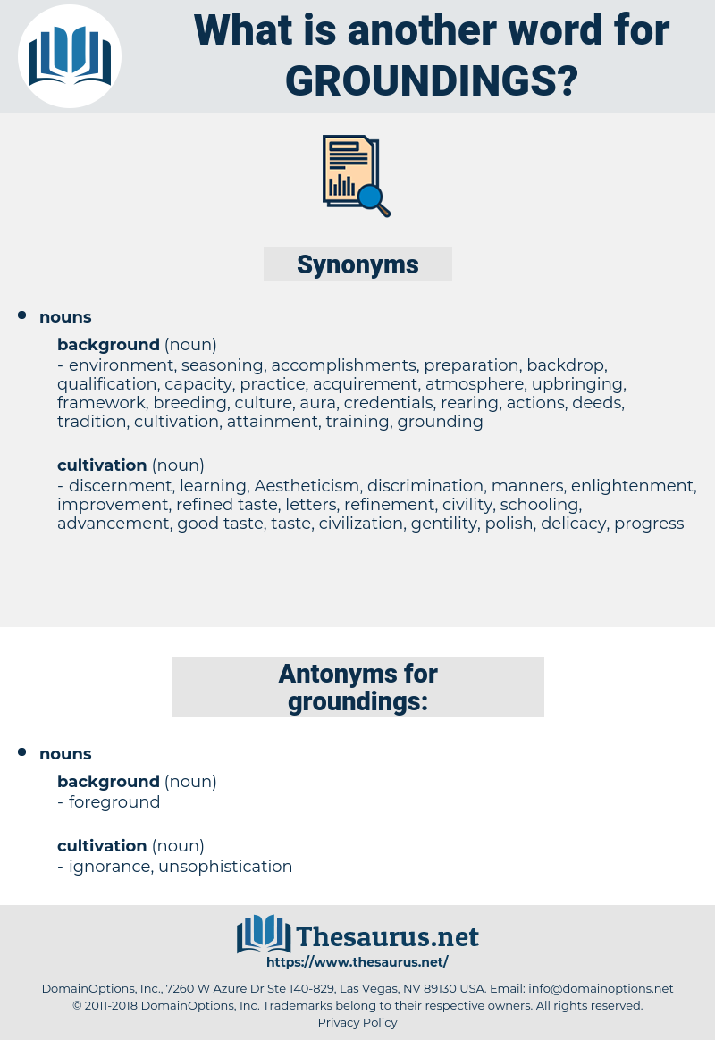 groundings, synonym groundings, another word for groundings, words like groundings, thesaurus groundings