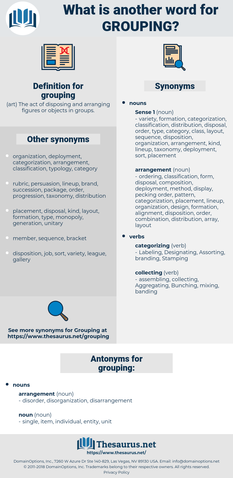 grouping, synonym grouping, another word for grouping, words like grouping, thesaurus grouping