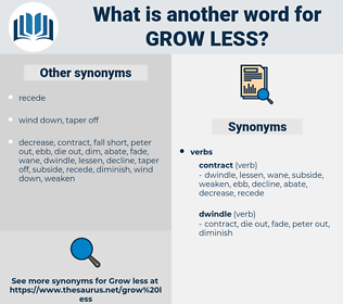 grow less, synonym grow less, another word for grow less, words like grow less, thesaurus grow less