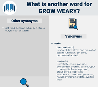 grow weary, synonym grow weary, another word for grow weary, words like grow weary, thesaurus grow weary