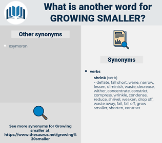 growing smaller, synonym growing smaller, another word for growing smaller, words like growing smaller, thesaurus growing smaller