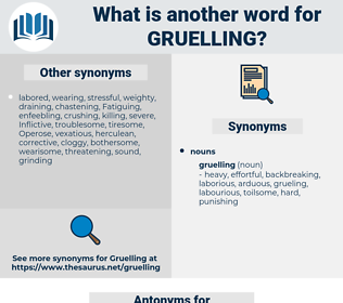 gruelling, synonym gruelling, another word for gruelling, words like gruelling, thesaurus gruelling