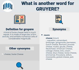 gruyere, synonym gruyere, another word for gruyere, words like gruyere, thesaurus gruyere