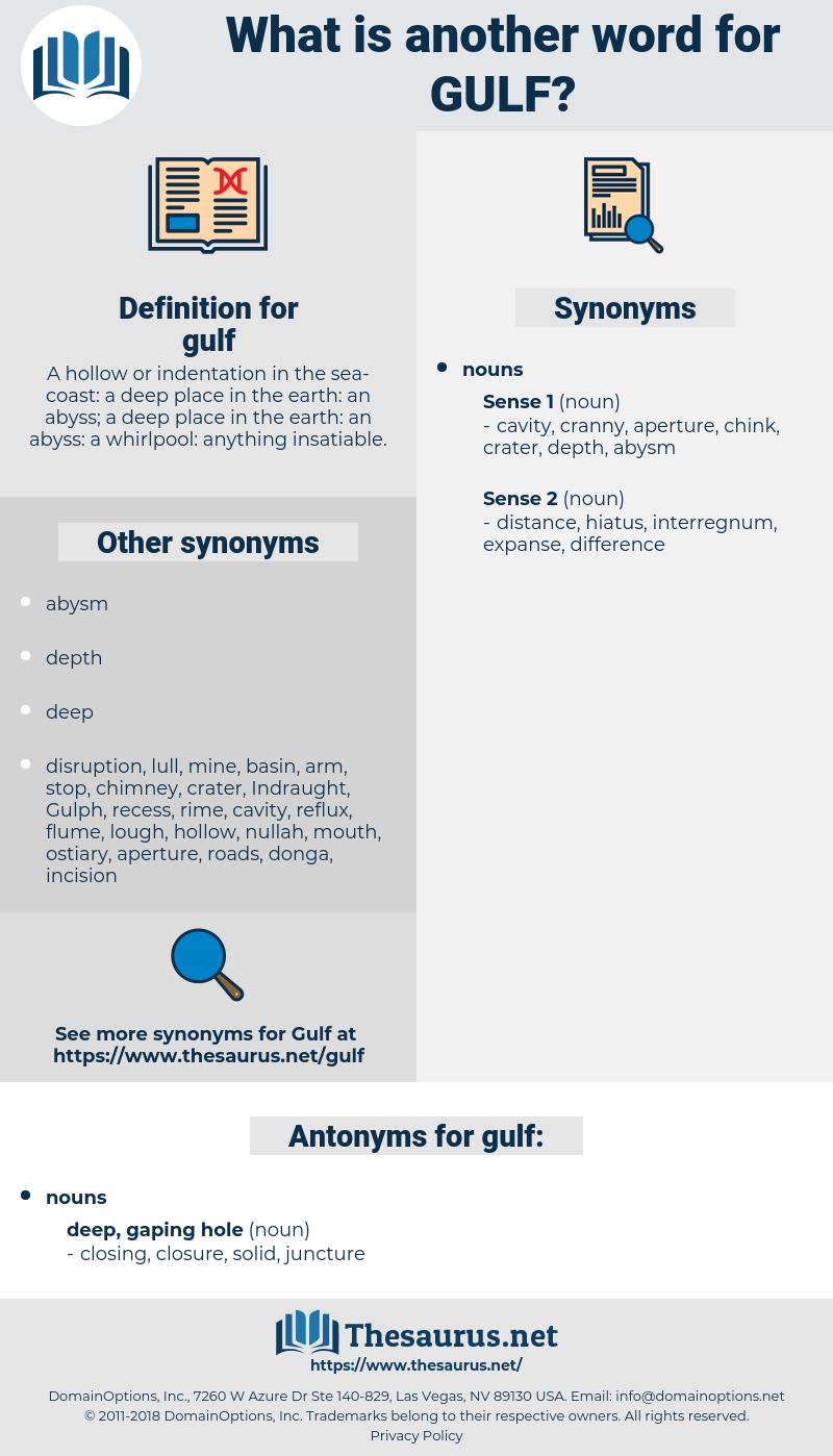 gulf, synonym gulf, another word for gulf, words like gulf, thesaurus gulf
