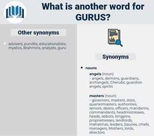 gurus, synonym gurus, another word for gurus, words like gurus, thesaurus gurus