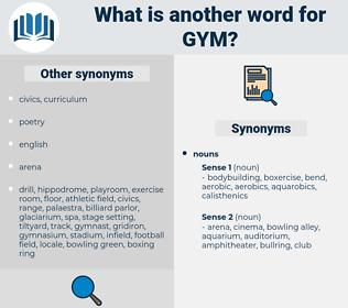 gym, synonym gym, another word for gym, words like gym, thesaurus gym