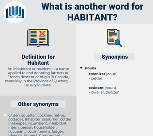 Habitant, synonym Habitant, another word for Habitant, words like Habitant, thesaurus Habitant