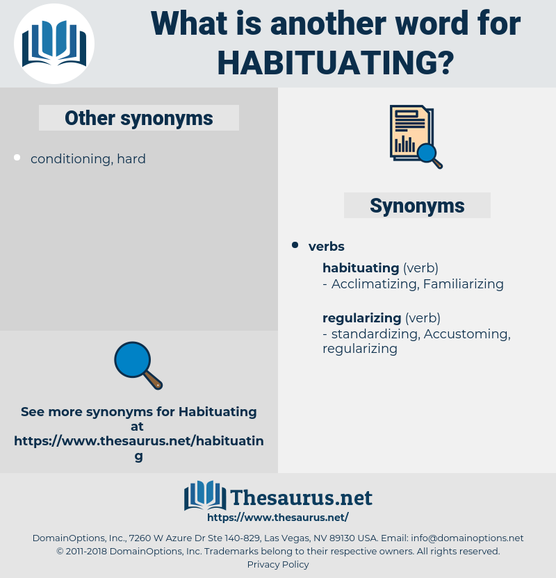 Habituating, synonym Habituating, another word for Habituating, words like Habituating, thesaurus Habituating