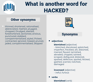 Hacked, synonym Hacked, another word for Hacked, words like Hacked, thesaurus Hacked