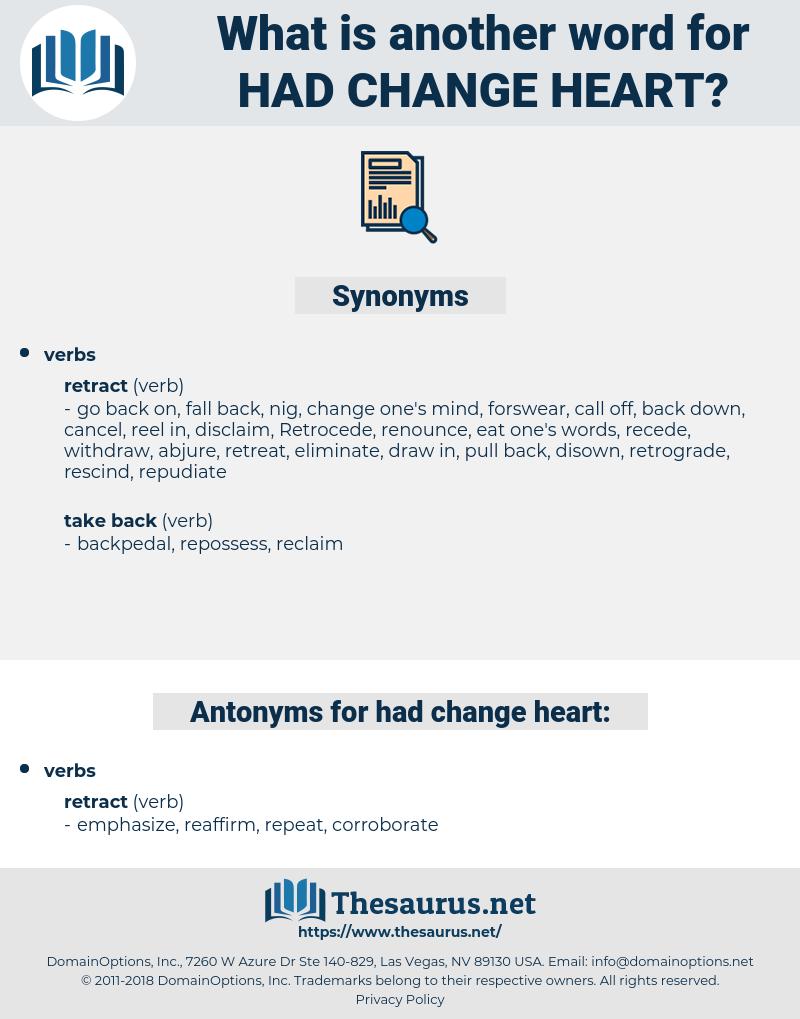 had change heart, synonym had change heart, another word for had change heart, words like had change heart, thesaurus had change heart