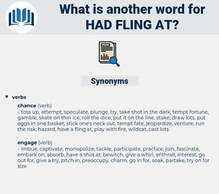 had fling at, synonym had fling at, another word for had fling at, words like had fling at, thesaurus had fling at