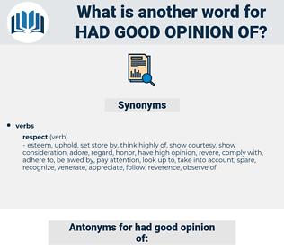 had good opinion of, synonym had good opinion of, another word for had good opinion of, words like had good opinion of, thesaurus had good opinion of