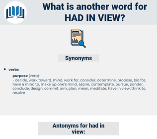 had in view, synonym had in view, another word for had in view, words like had in view, thesaurus had in view