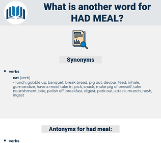 had meal, synonym had meal, another word for had meal, words like had meal, thesaurus had meal